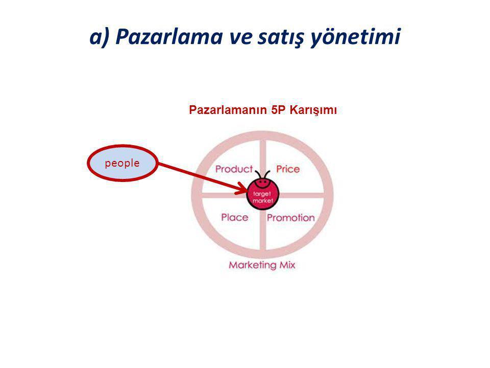 a) Pazarlama ve satış yönetimi