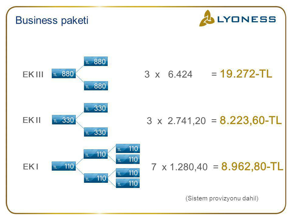 Business paketi 3 x 6.424 = 19.272-TL 3 x 2.741,20 = 8.223,60-TL