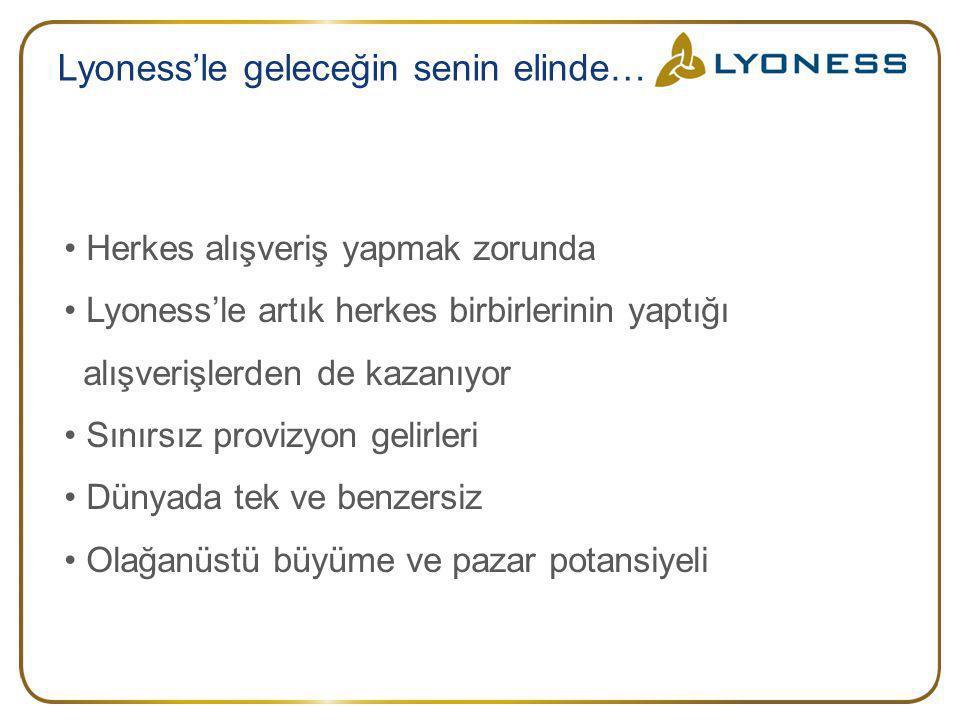 Lyoness'le geleceğin senin elinde…