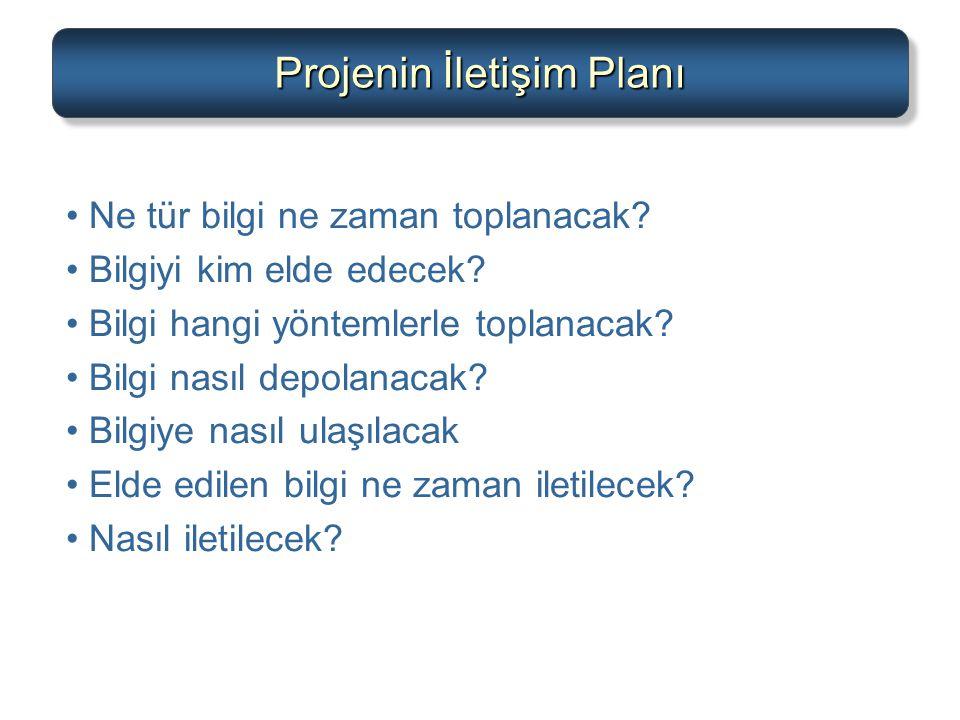 Projenin İletişim Planı