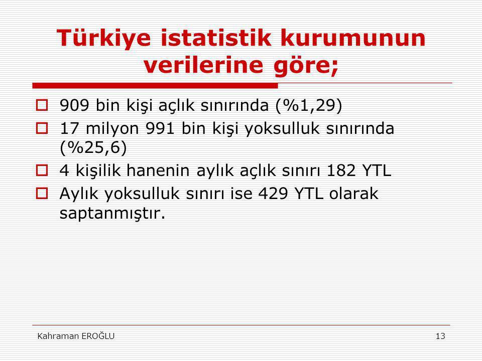 Türkiye istatistik kurumunun verilerine göre;