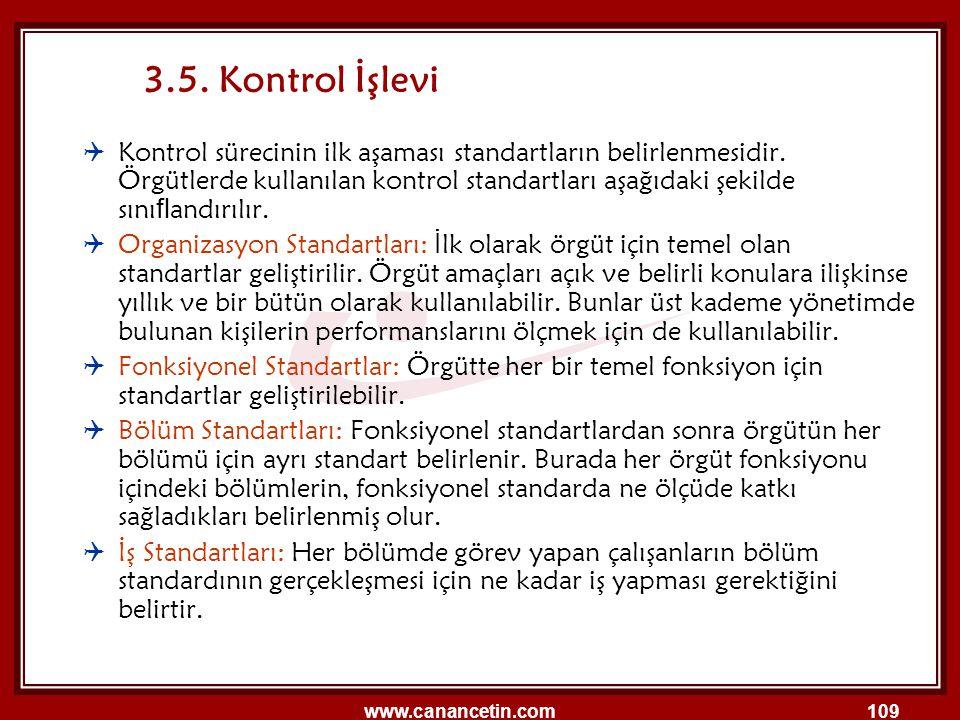 3.5. Kontrol İşlevi