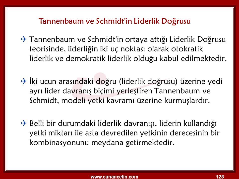 Tannenbaum ve Schmidt in Liderlik Doğrusu