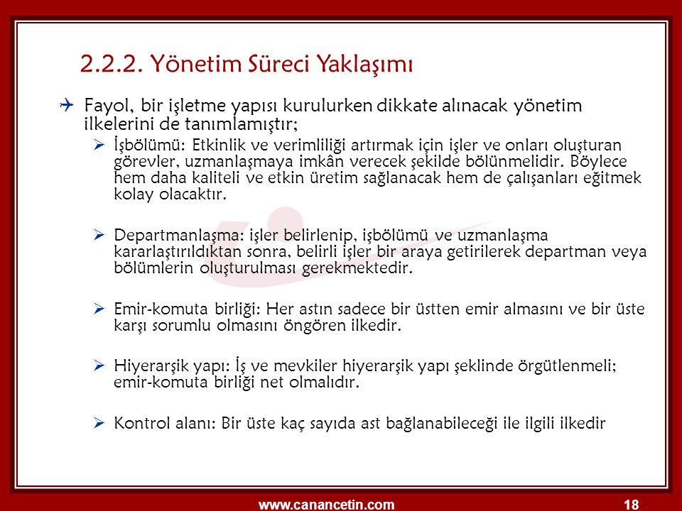 2.2.2. Yönetim Süreci Yaklaşımı