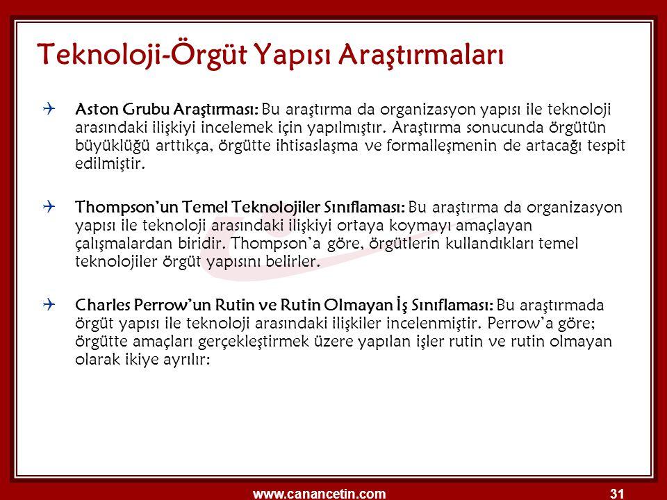 Teknoloji-Örgüt Yapısı Araştırmaları