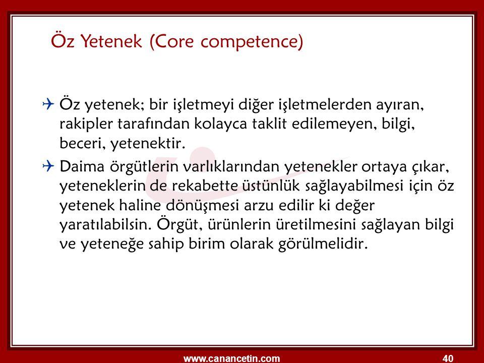 Öz Yetenek (Core competence)