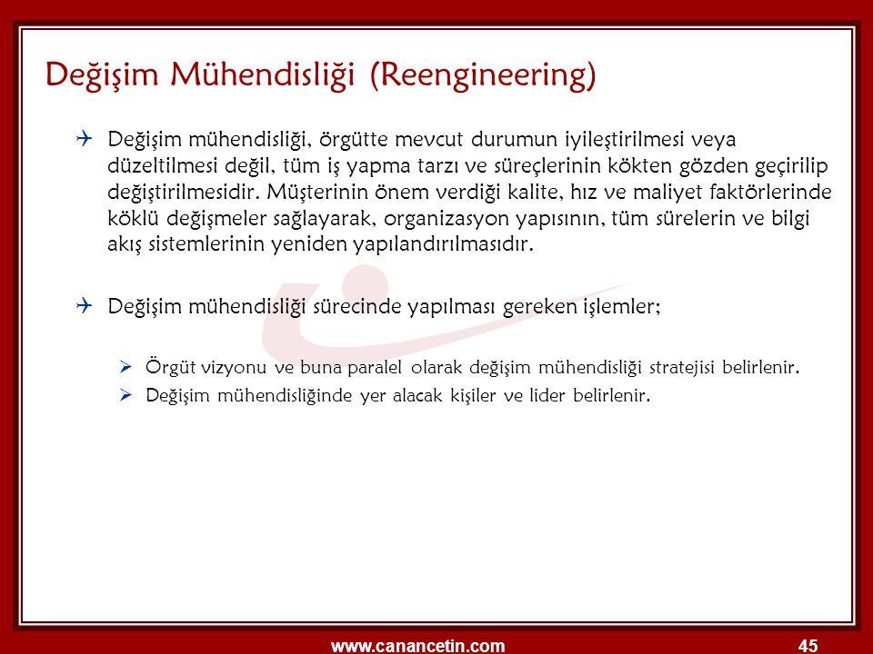 Değişim Mühendisliği (Reengineering)