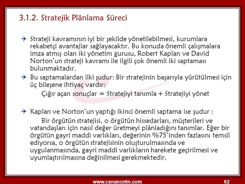 3.1.2. Stratejik Plânlama Süreci