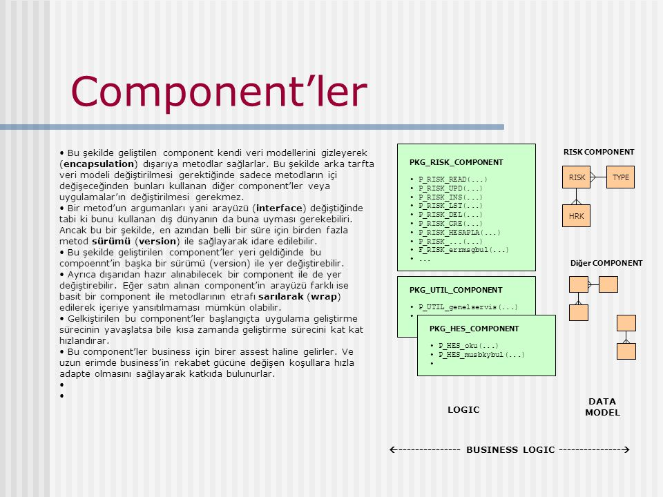 Component'ler