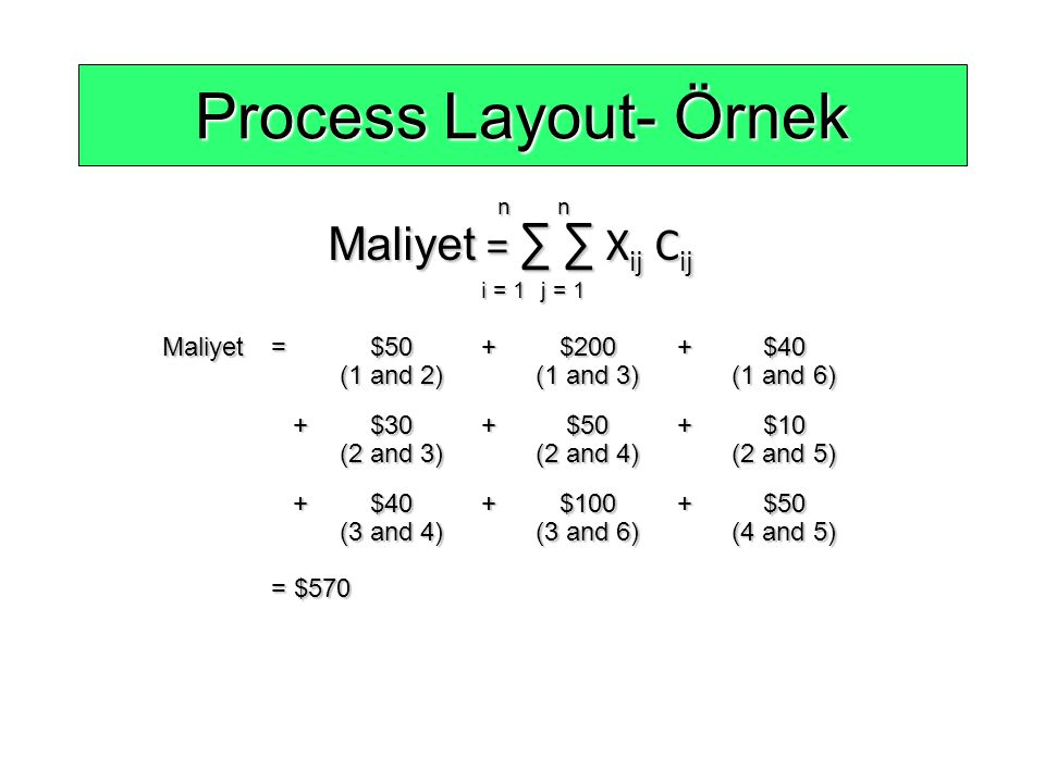 Process Layout- Örnek Maliyet = ∑ ∑ Xij Cij Maliyet = $50 + $200 + $40