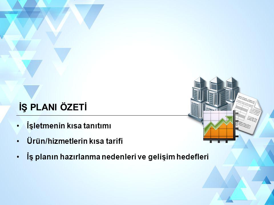 İŞ PLANI ÖZETİ İşletmenin kısa tanıtımı Ürün/hizmetlerin kısa tarifi
