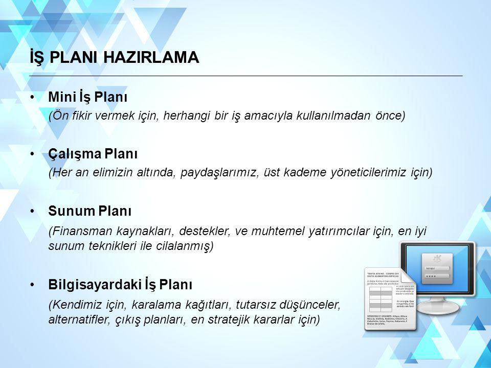 İŞ PLANI HAZIRLAMA Mini İş Planı Çalışma Planı Sunum Planı