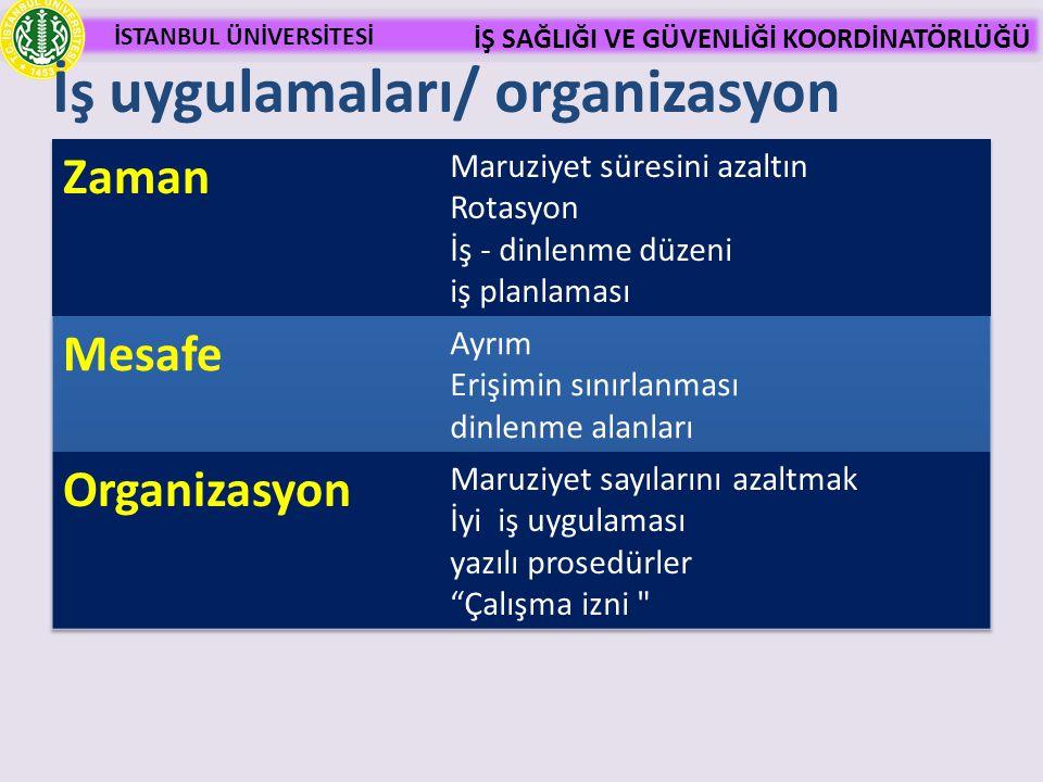 İş uygulamaları/ organizasyon