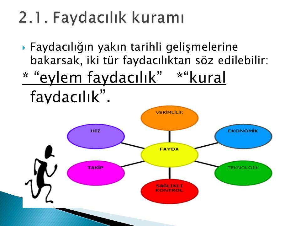 2.1. Faydacılık kuramı * eylem faydacılık * kural faydacılık .