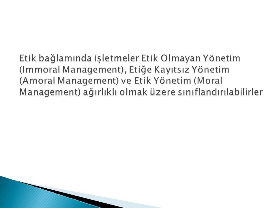 Etik bağlamında işletmeler Etik Olmayan Yönetim (Immoral Management), Etiğe Kayıtsız Yönetim (Amoral Management) ve Etik Yönetim (Moral Management) ağırlıklı olmak üzere sınıflandırılabilirler