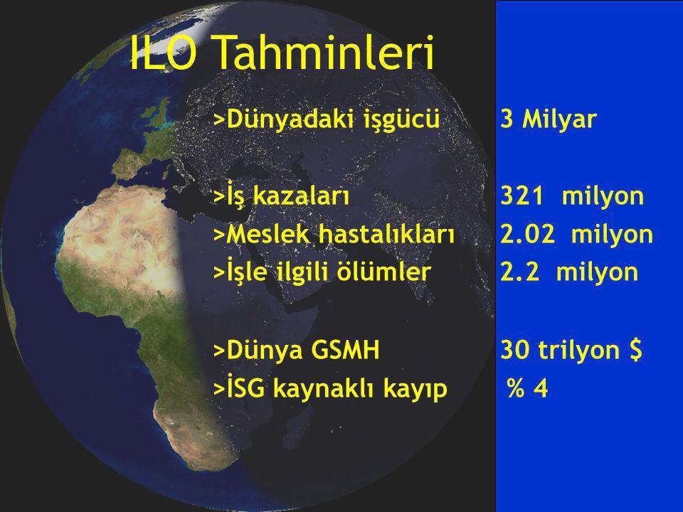 ILO Tahminleri >Dünyadaki işgücü 3 Milyar