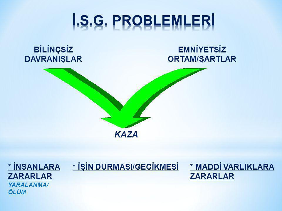 EMNİYETSİZ ORTAM/ŞARTLAR