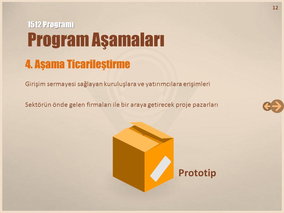 4. Aşama Ticarileştirme Prototip 1512 Programı Program Aşamaları