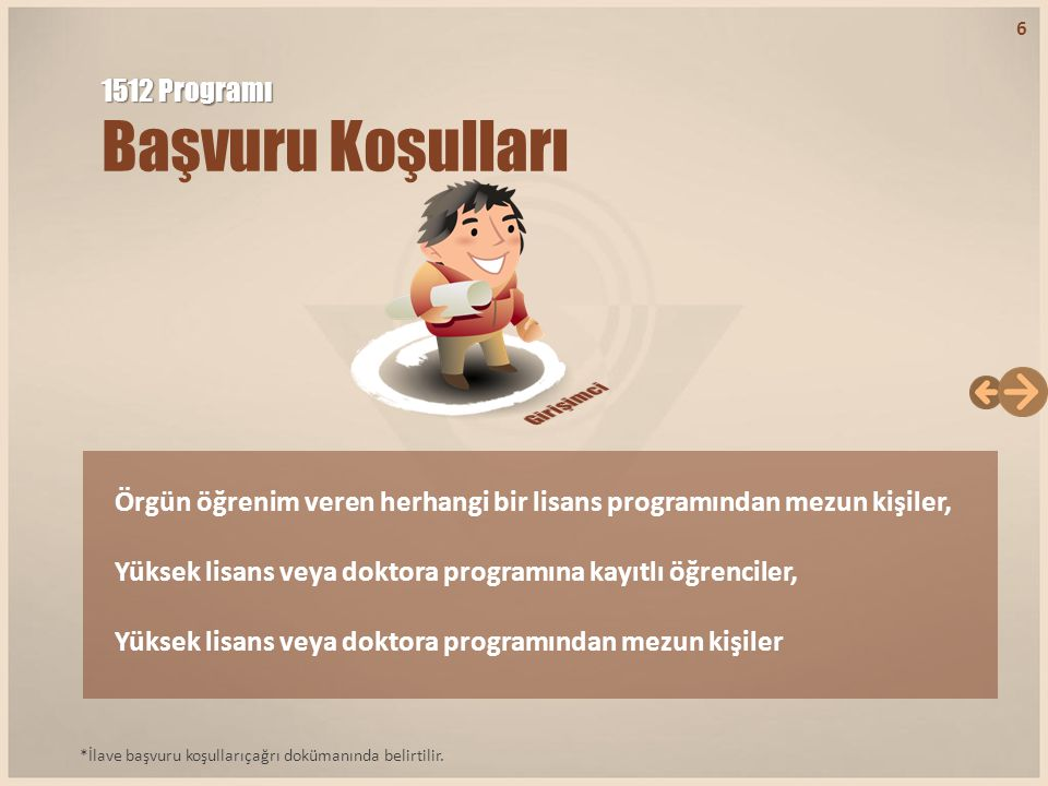1512 Programı Başvuru Koşulları