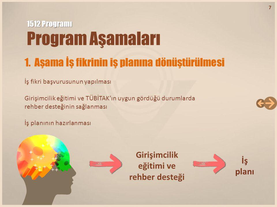 Girişimcilik eğitimi ve rehber desteği