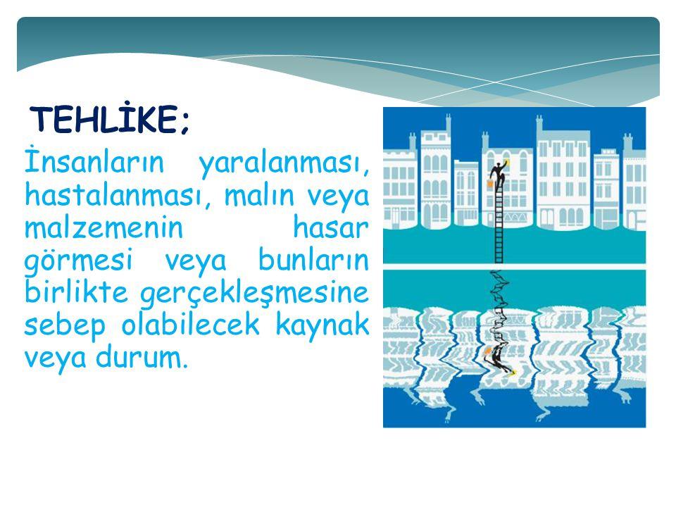 TEHLİKE;