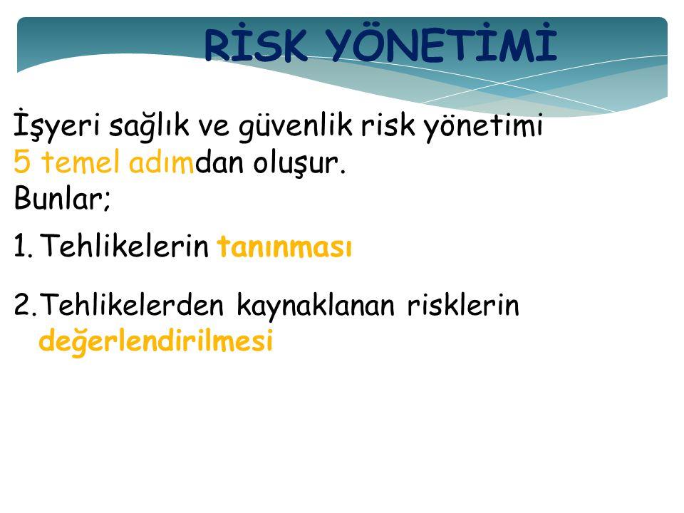 RİSK YÖNETİMİ İşyeri sağlık ve güvenlik risk yönetimi