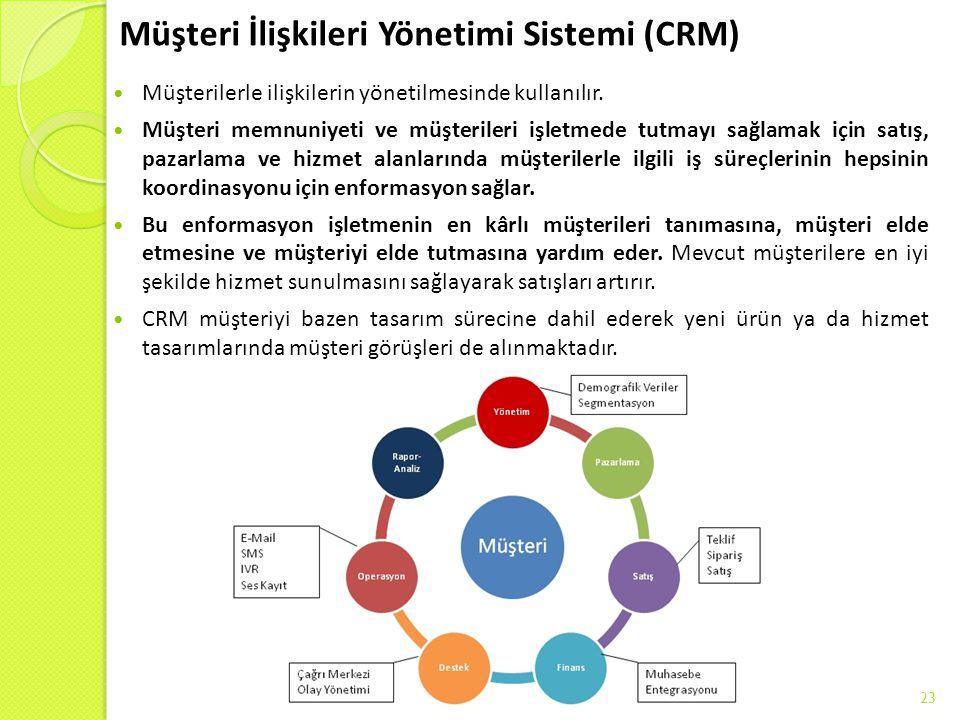 Müşteri İlişkileri Yönetimi Sistemi (CRM)
