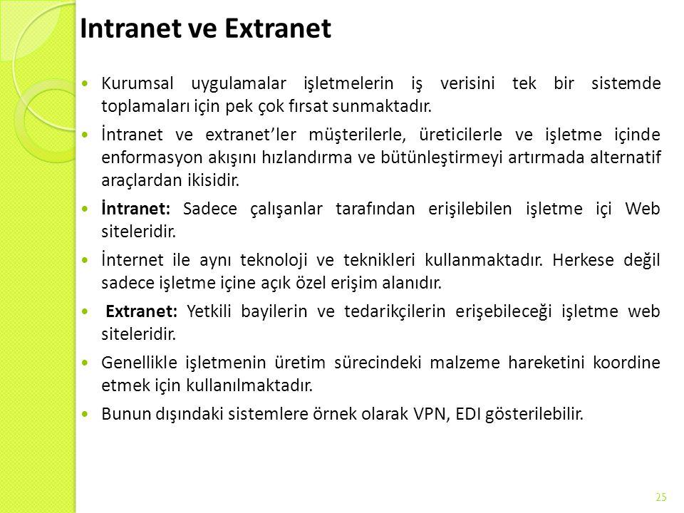 Intranet ve Extranet Kurumsal uygulamalar işletmelerin iş verisini tek bir sistemde toplamaları için pek çok fırsat sunmaktadır.