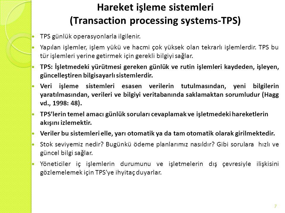 Hareket işleme sistemleri (Transaction processing systems-TPS)