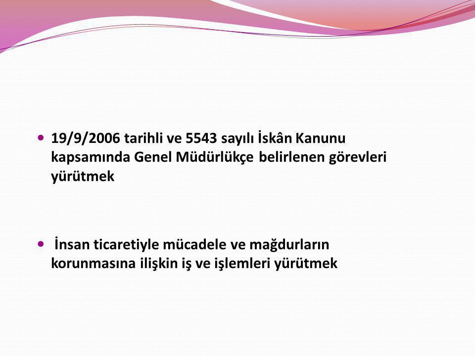 19/9/2006 tarihli ve 5543 sayılı İskân Kanunu kapsamında Genel Müdürlükçe belirlenen görevleri yürütmek