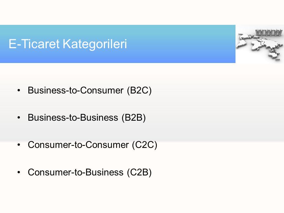 E-Ticaret Kategorileri