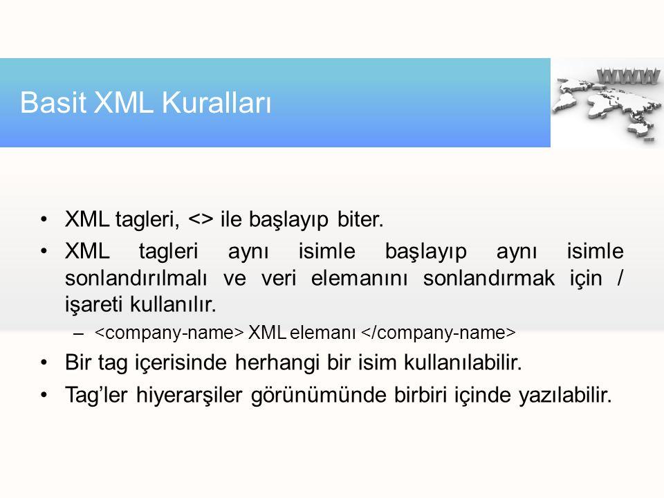 Basit XML Kuralları XML tagleri, <> ile başlayıp biter.