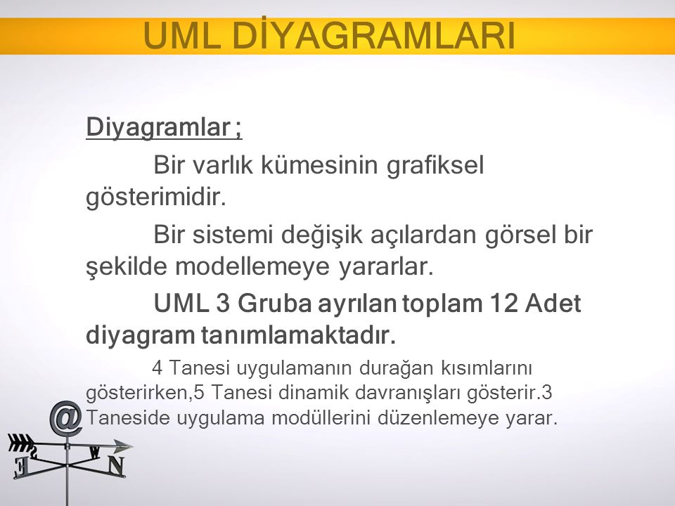 UML DİYAGRAMLARI Diyagramlar ;