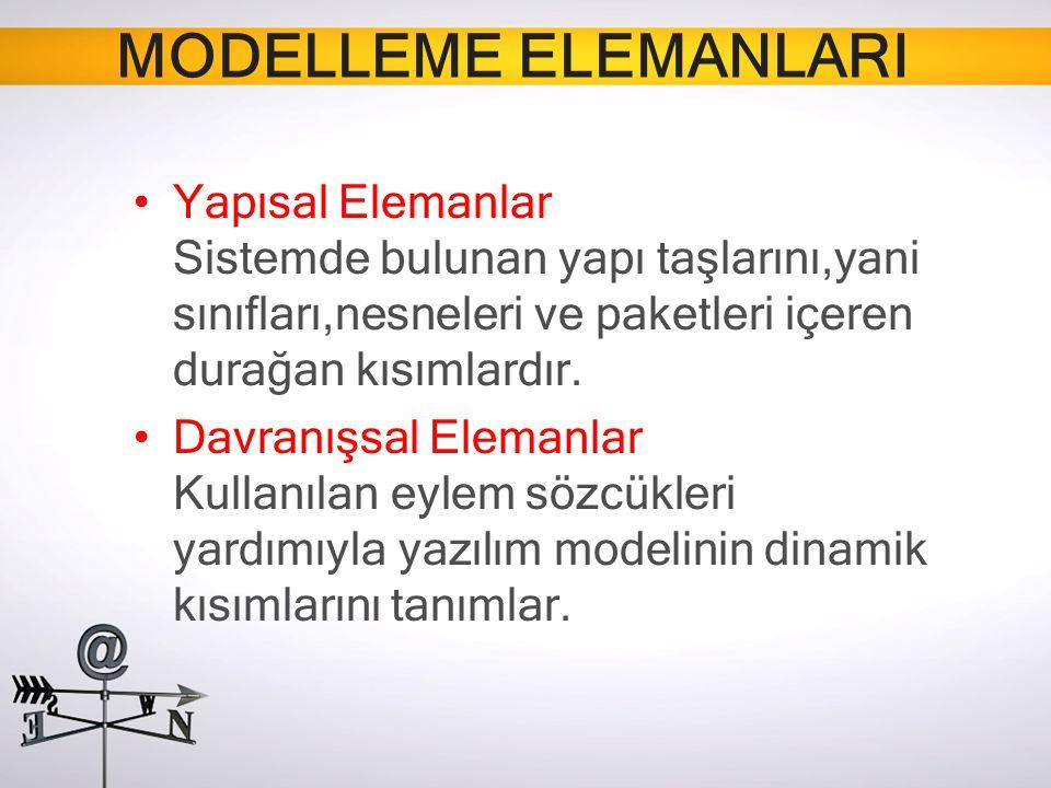MODELLEME ELEMANLARI Yapısal Elemanlar Sistemde bulunan yapı taşlarını,yani sınıfları,nesneleri ve paketleri içeren durağan kısımlardır.