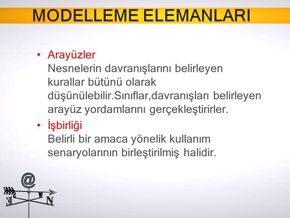 MODELLEME ELEMANLARI