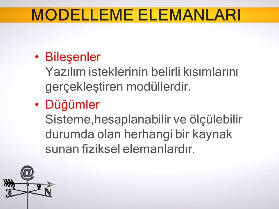 MODELLEME ELEMANLARI Bileşenler Yazılım isteklerinin belirli kısımlarını gerçekleştiren modüllerdir.