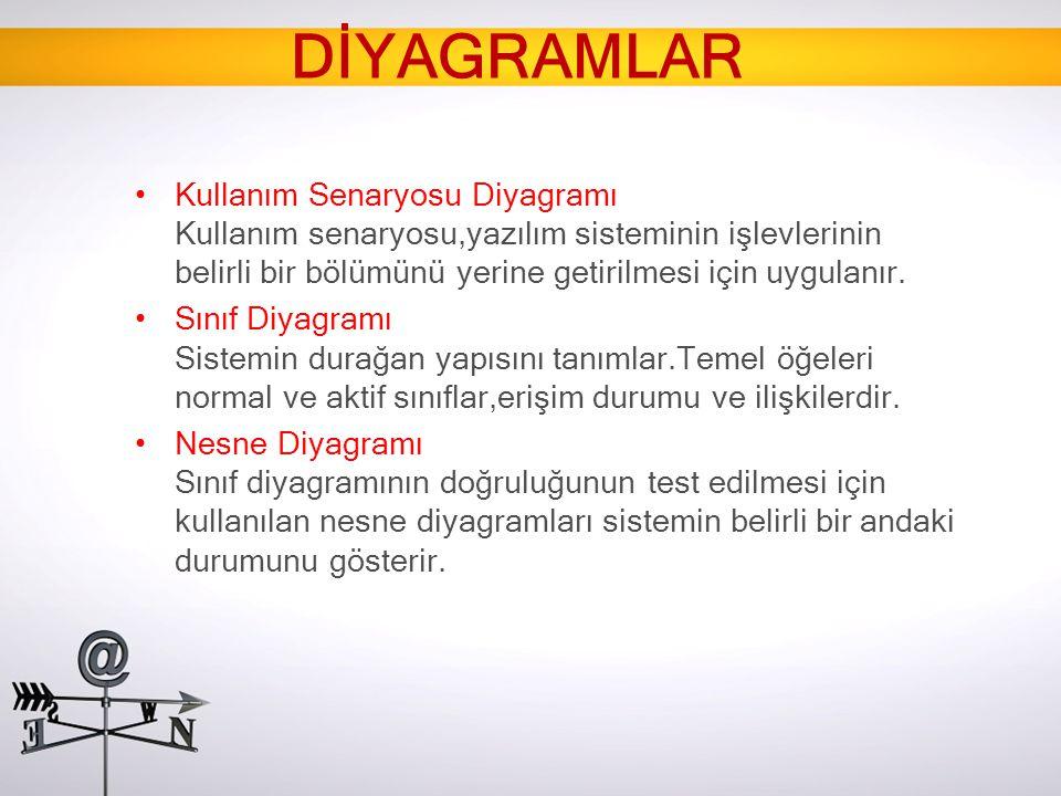 DİYAGRAMLAR Kullanım Senaryosu Diyagramı Kullanım senaryosu,yazılım sisteminin işlevlerinin belirli bir bölümünü yerine getirilmesi için uygulanır.