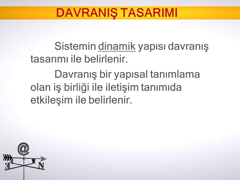 DAVRANIŞ TASARIMI