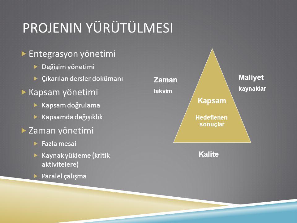 Projenin yürütülmesi Entegrasyon yönetimi Kapsam yönetimi