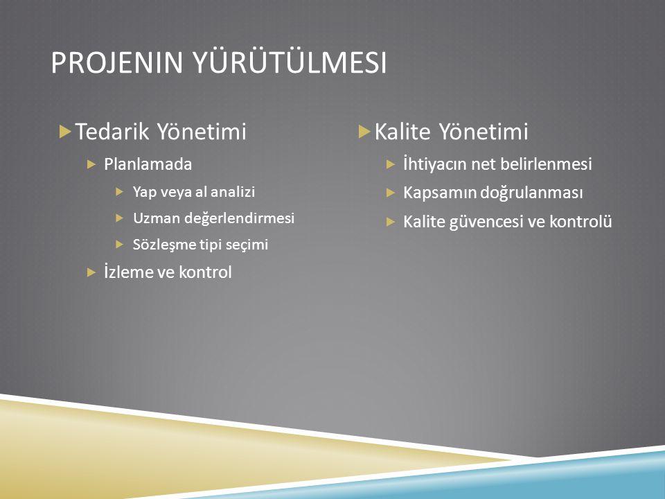Projenin yürütülmesi Tedarik Yönetimi Kalite Yönetimi Planlamada