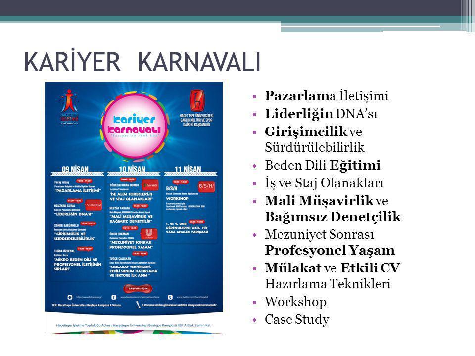 KARİYER KARNAVALI Pazarlama İletişimi Liderliğin DNA'sı