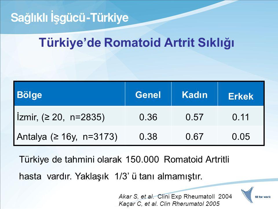 Türkiye'de Romatoid Artrit Sıklığı