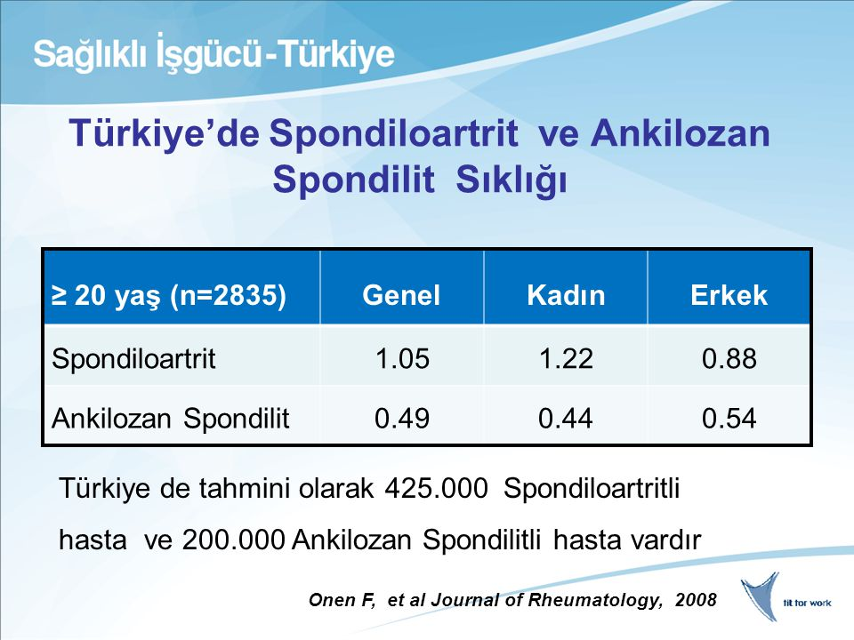 Türkiye'de Spondiloartrit ve Ankilozan Spondilit Sıklığı