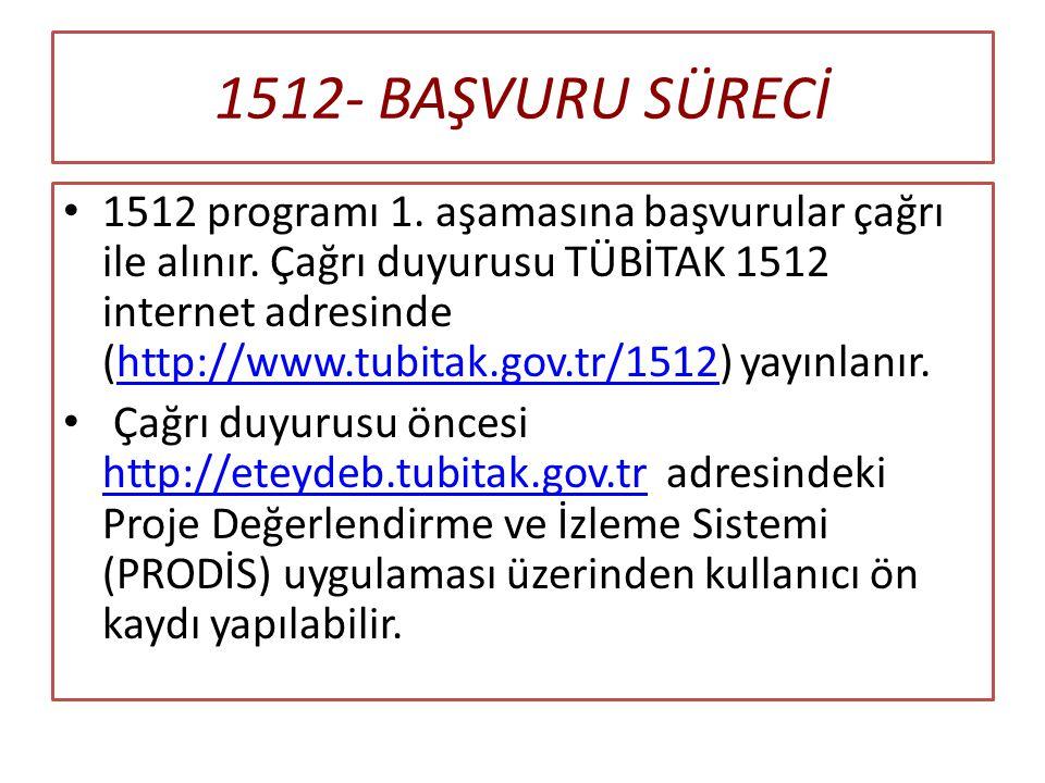 1512- BAŞVURU SÜRECİ