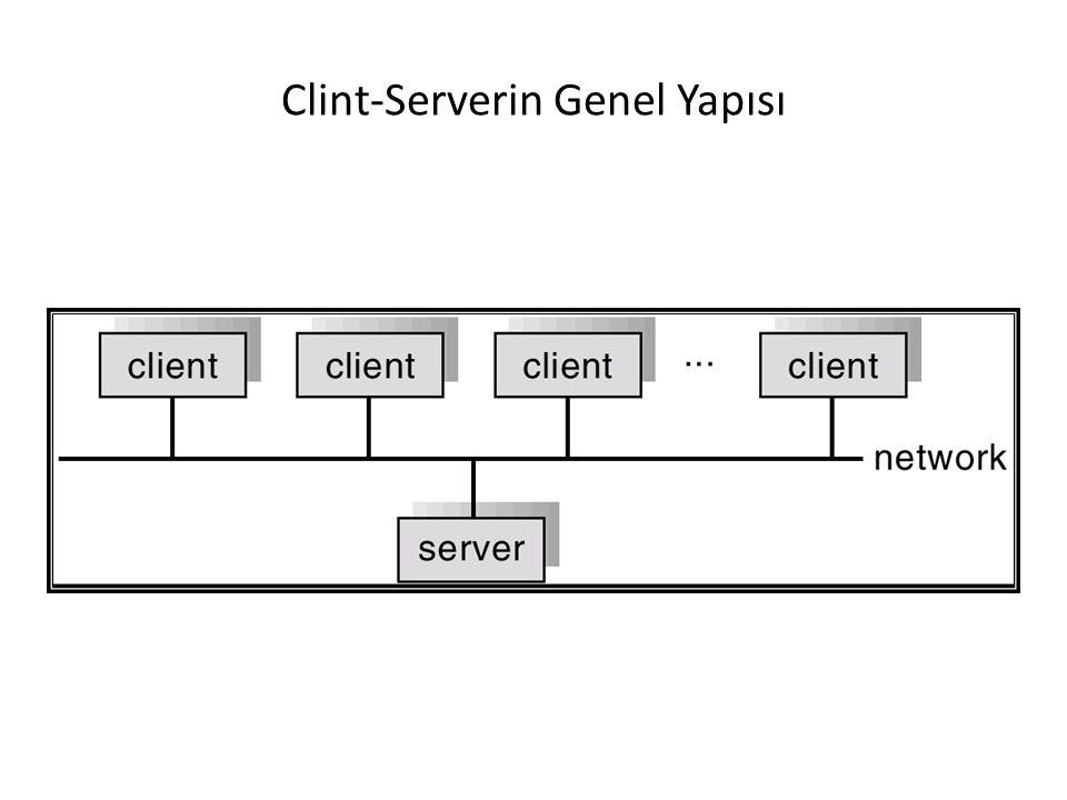 Clint-Serverin Genel Yapısı