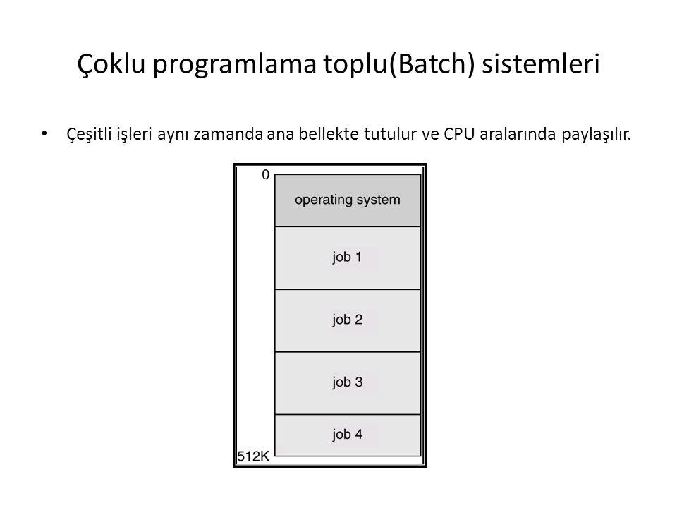 Çoklu programlama toplu(Batch) sistemleri