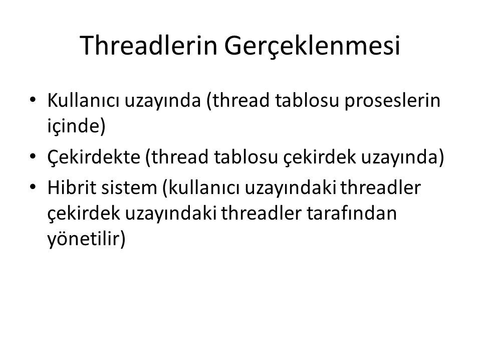 Threadlerin Gerçeklenmesi