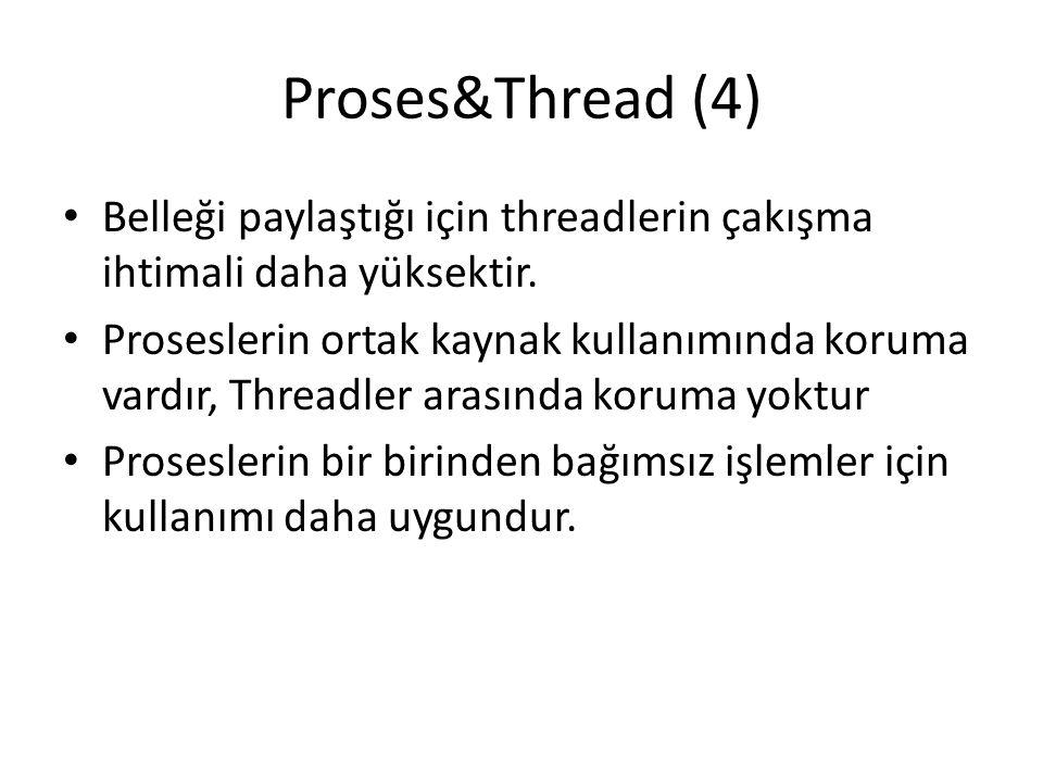 Proses&Thread (4) Belleği paylaştığı için threadlerin çakışma ihtimali daha yüksektir.