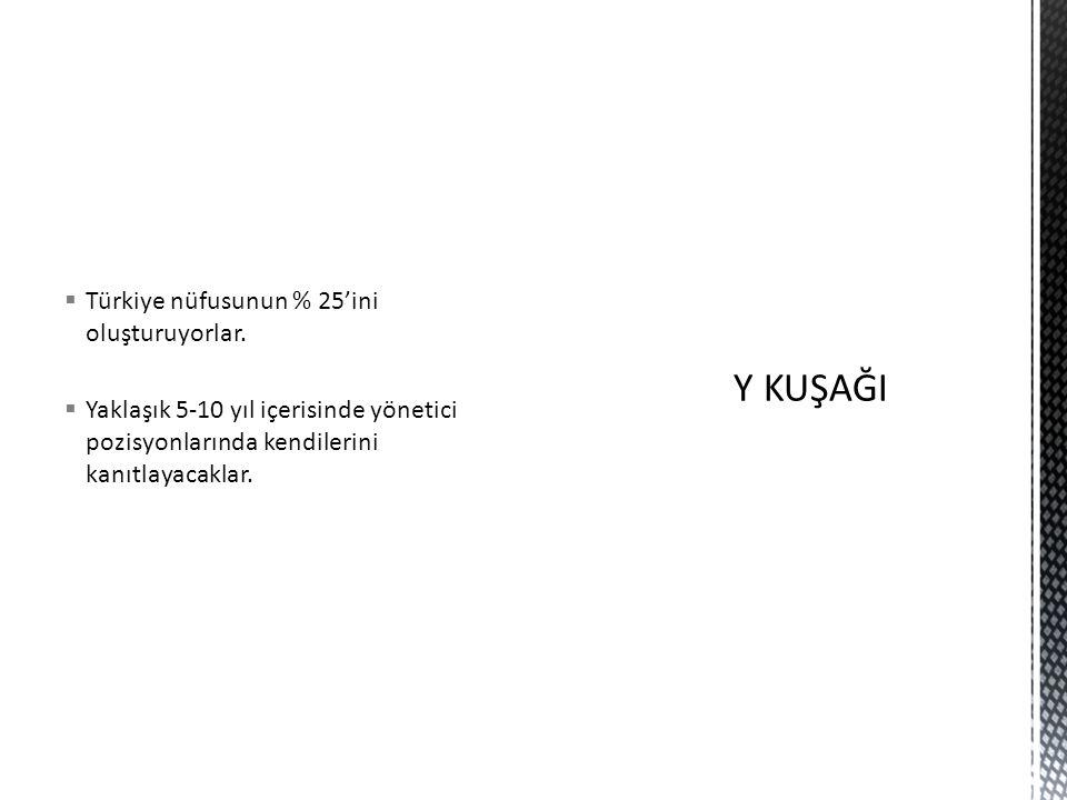 Y KUŞAĞI Türkiye nüfusunun % 25'ini oluşturuyorlar.