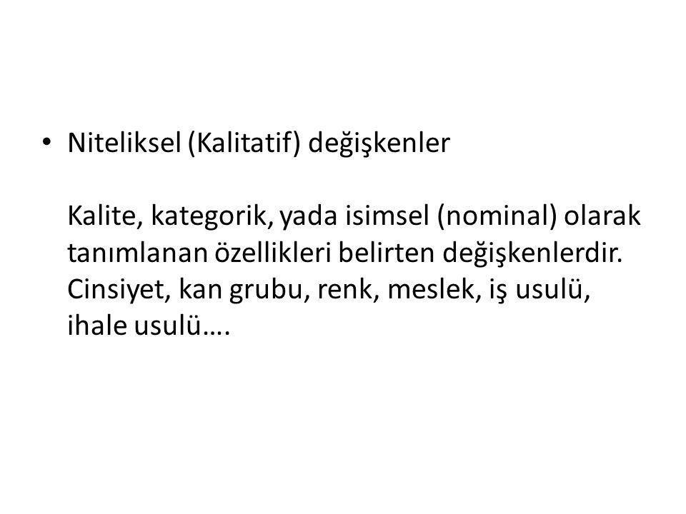 Niteliksel (Kalitatif) değişkenler Kalite, kategorik, yada isimsel (nominal) olarak tanımlanan özellikleri belirten değişkenlerdir.
